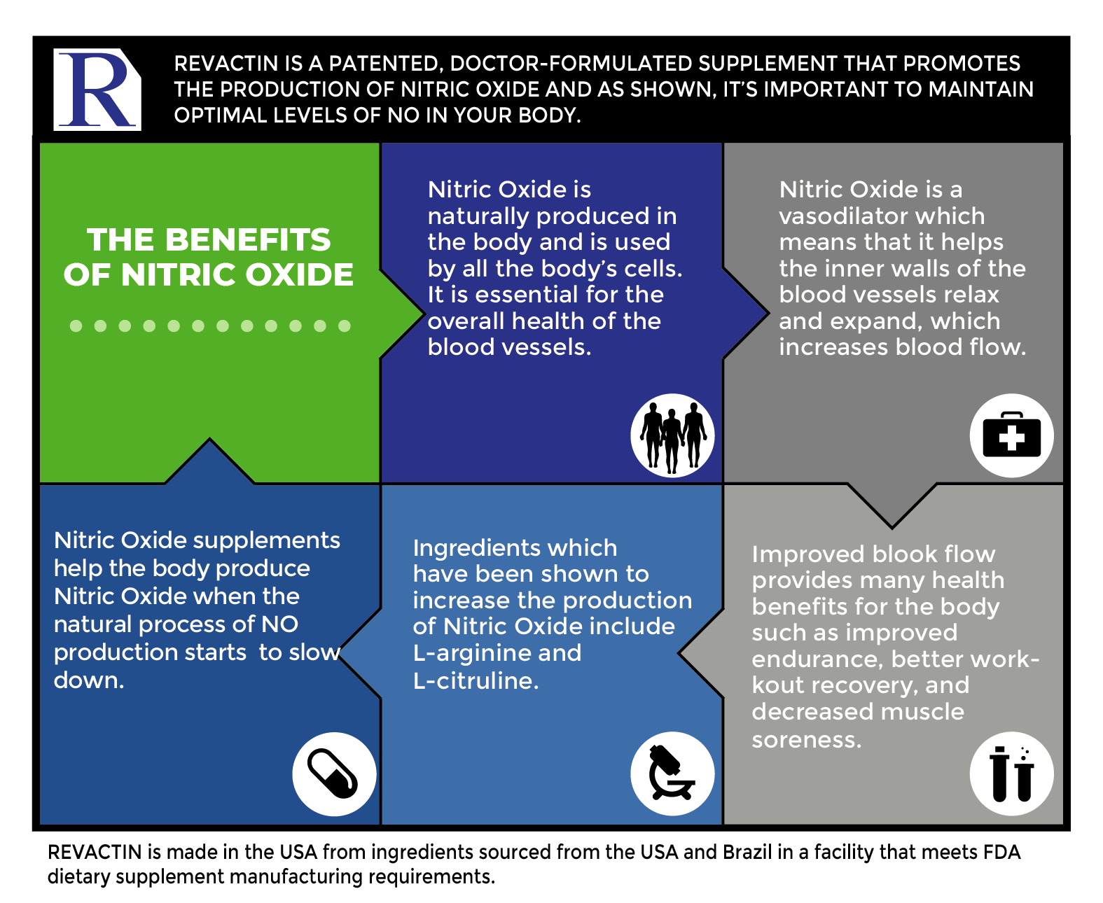 Benefits of Nitric Oxide
